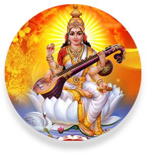 goddess saraswati mantras